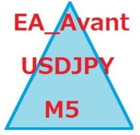 【EA紹介】EA_Avant_USDJPY_M5