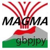 【EA紹介】MAGMA gbpjpy