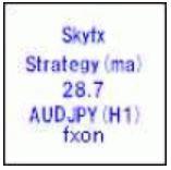 【EA紹介】Skyfx_Strategy(ma)_28_7_AUDJPY(H1)