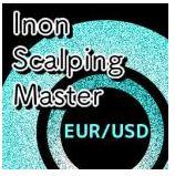 【EA紹介】Inon_Scalping_Master
